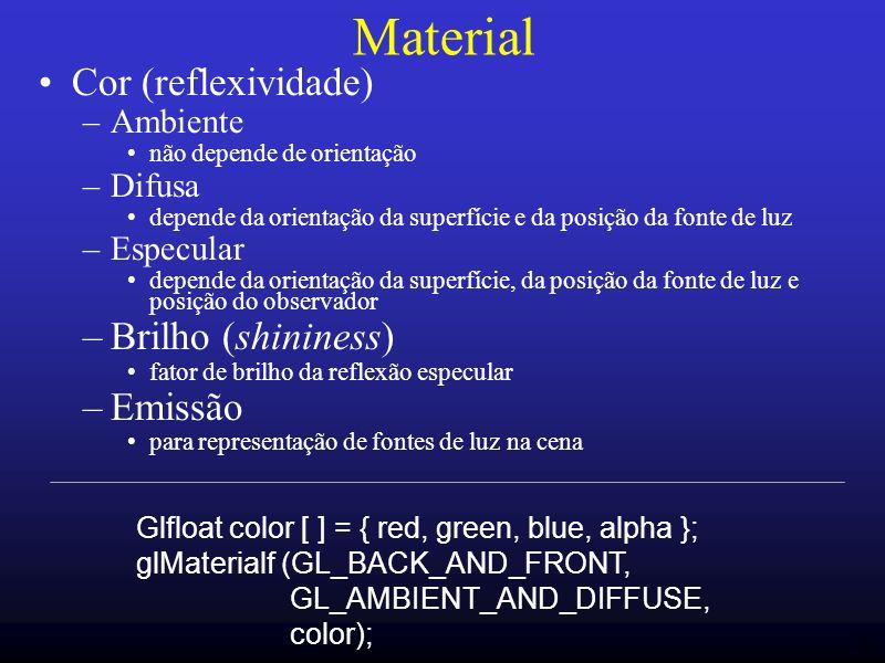 Material Cor (reflexividade) Brilho (shininess) Emissão Ambiente