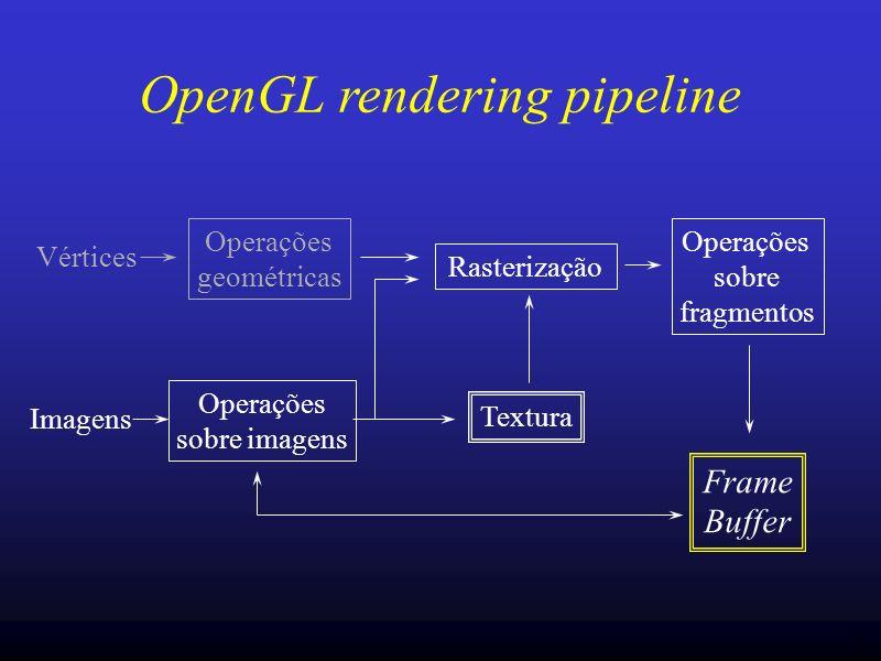 OpenGL rendering pipeline