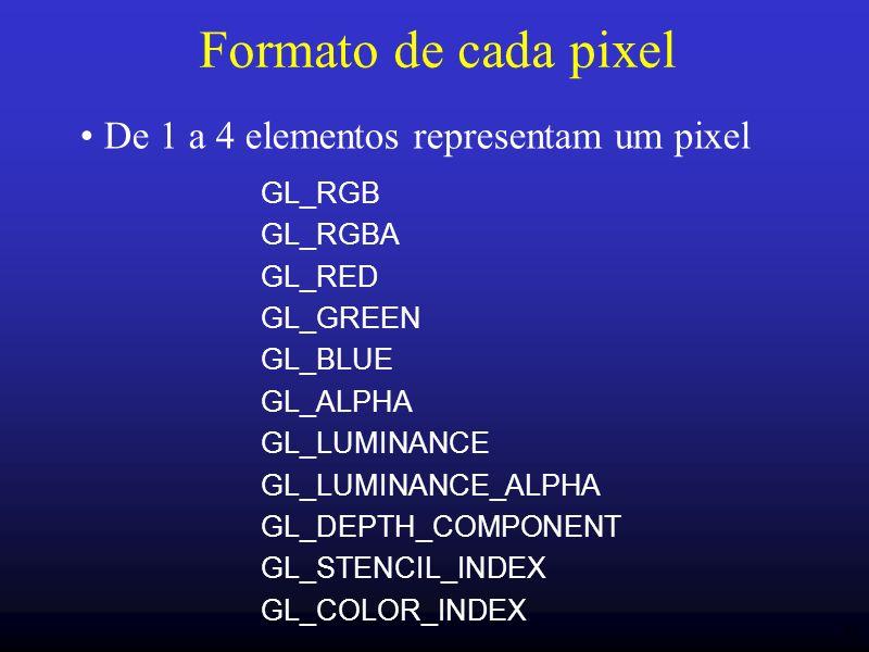 Formato de cada pixel De 1 a 4 elementos representam um pixel GL_RGB