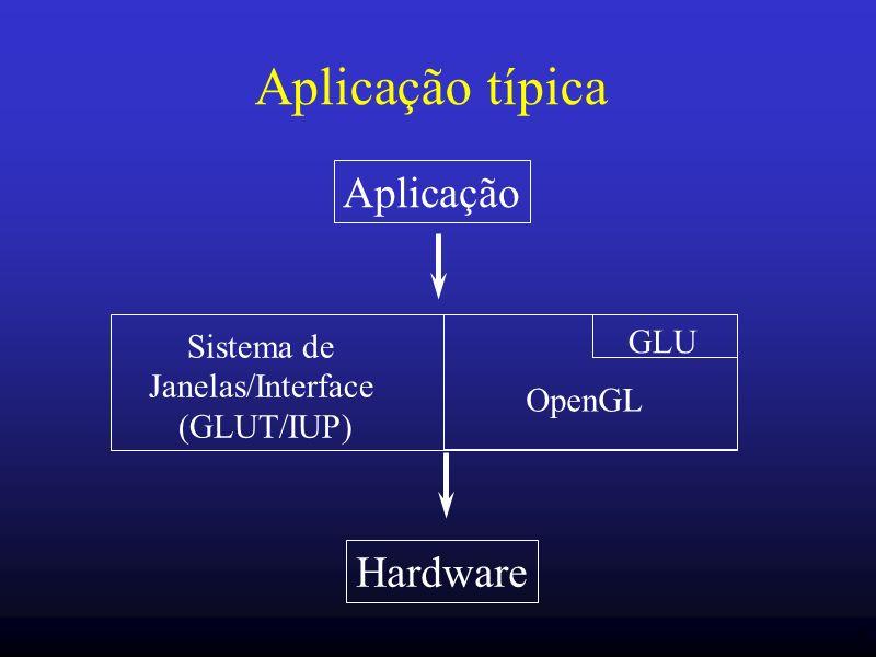 Aplicação típica Aplicação Hardware GLU Sistema de Janelas/Interface