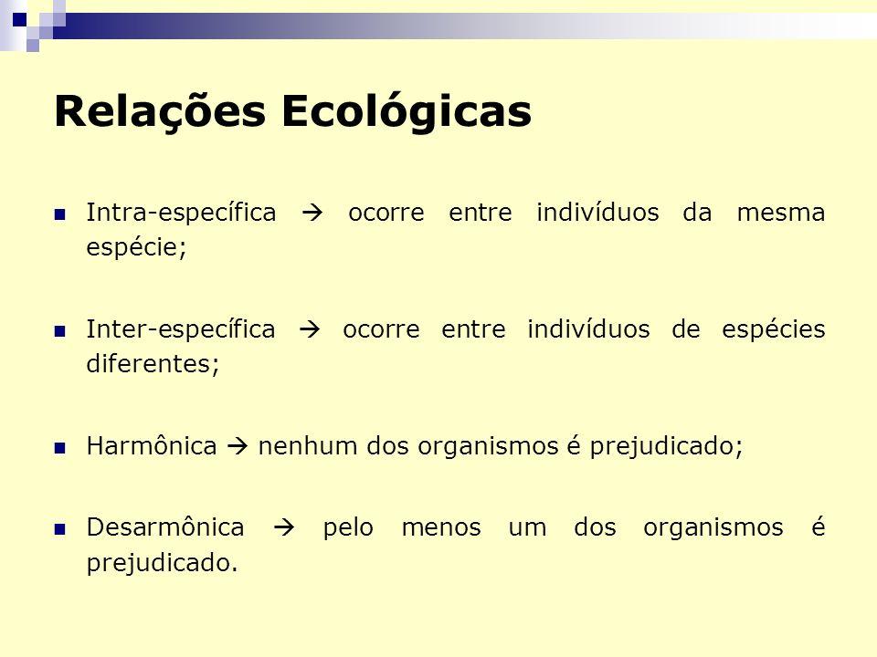 Relações Ecológicas Intra-específica  ocorre entre indivíduos da mesma espécie; Inter-específica  ocorre entre indivíduos de espécies diferentes;