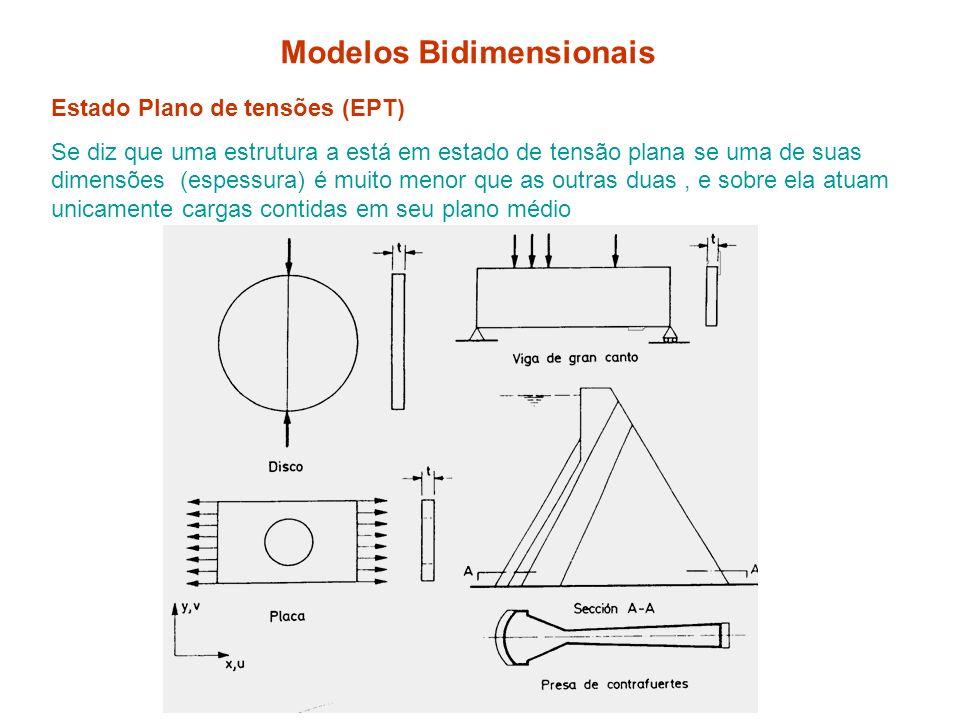 Modelos Bidimensionais