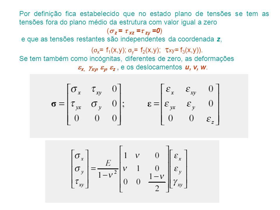 Por definição fica estabelecido que no estado plano de tensões se tem as tensões fora do plano médio da estrutura com valor igual a zero