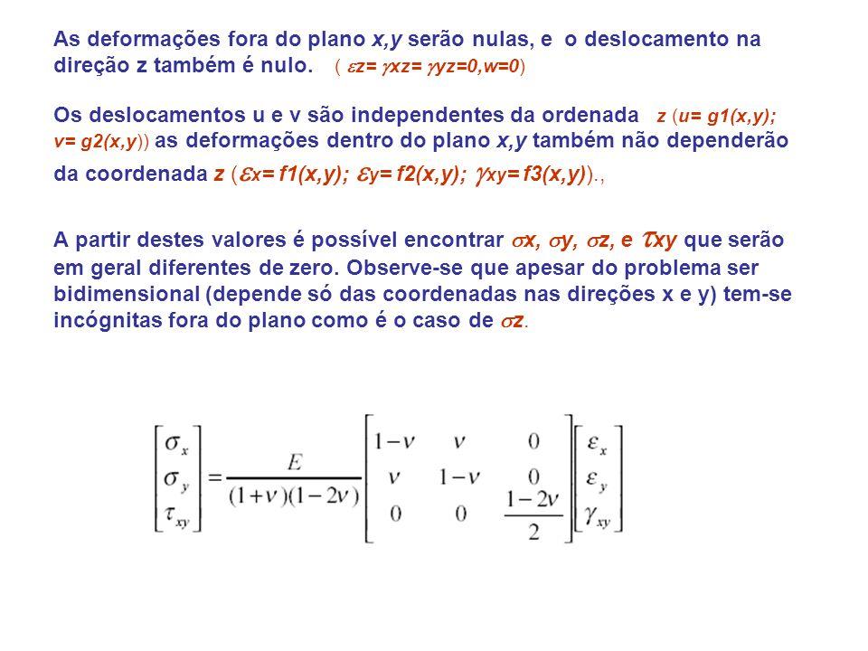 As deformações fora do plano x,y serão nulas, e o deslocamento na direção z também é nulo.