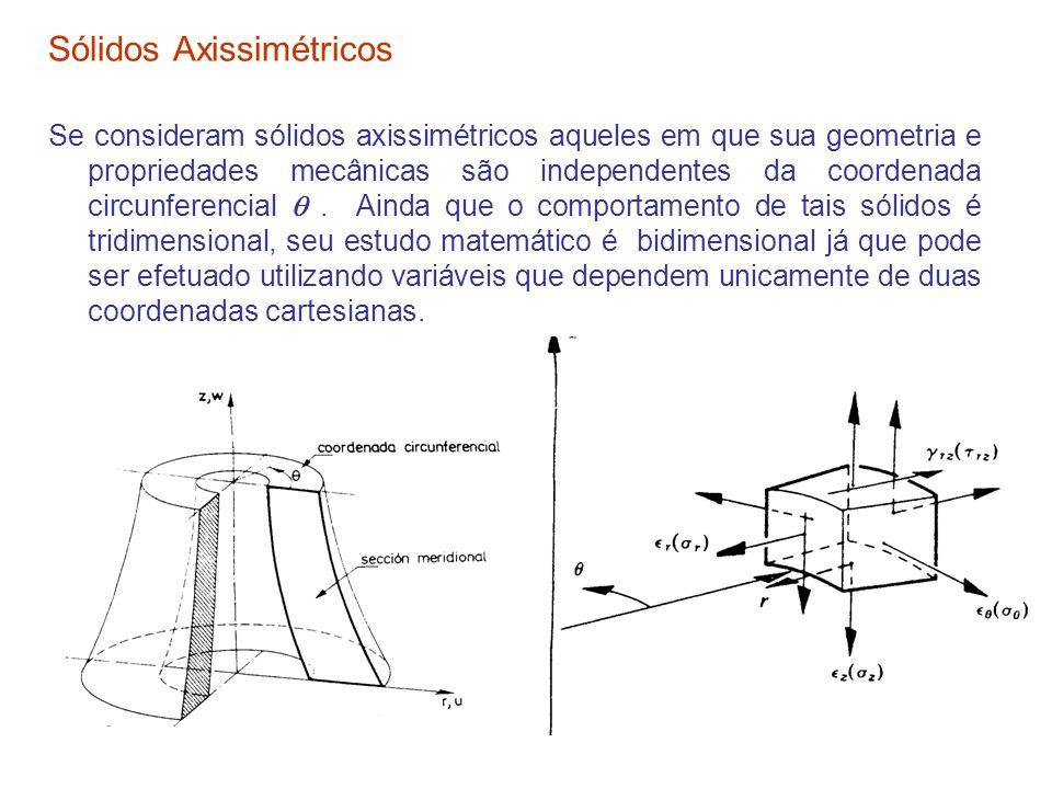 Sólidos Axissimétricos
