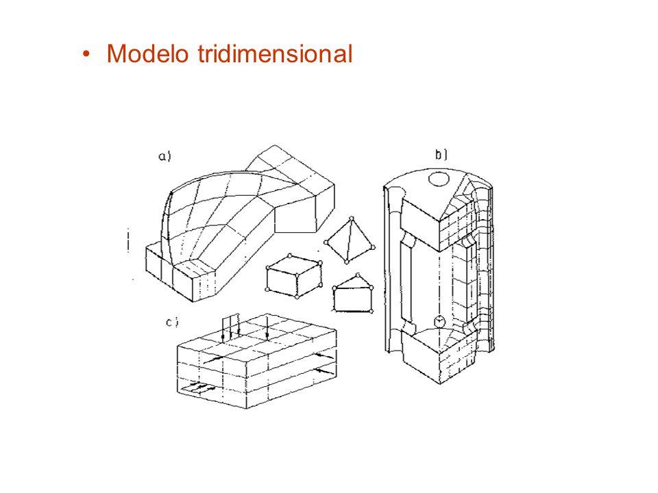 Modelo tridimensional