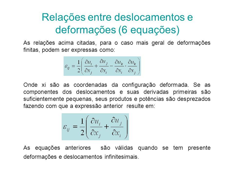Relações entre deslocamentos e deformações (6 equações)