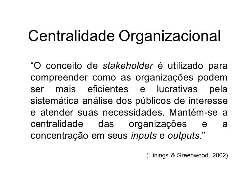 Centralidade Organizacional