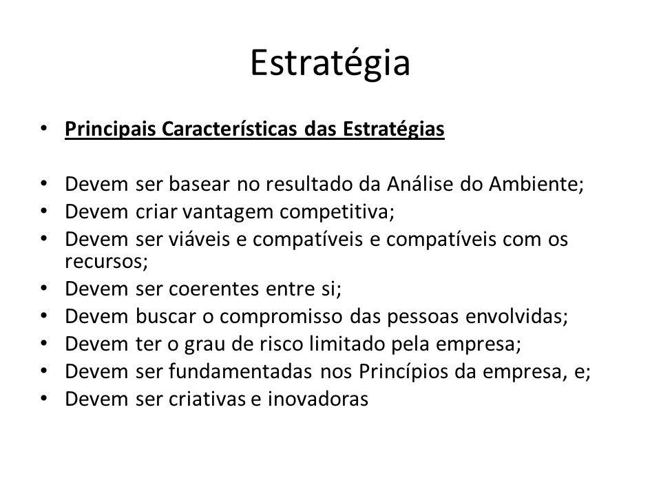 Estratégia Principais Características das Estratégias