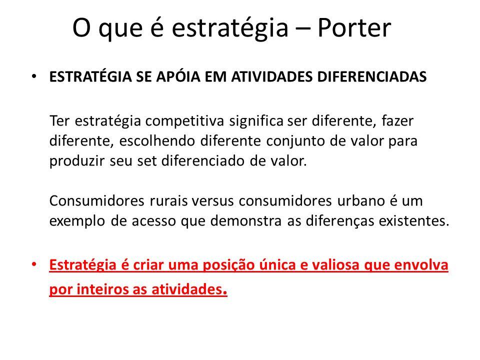 O que é estratégia – Porter