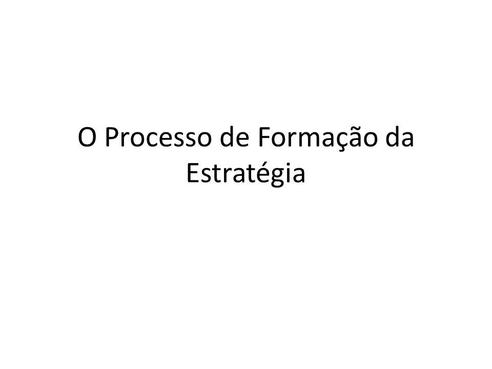 O Processo de Formação da Estratégia