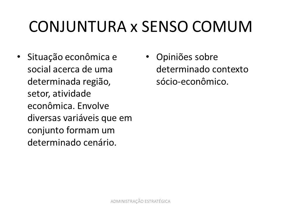 CONJUNTURA x SENSO COMUM