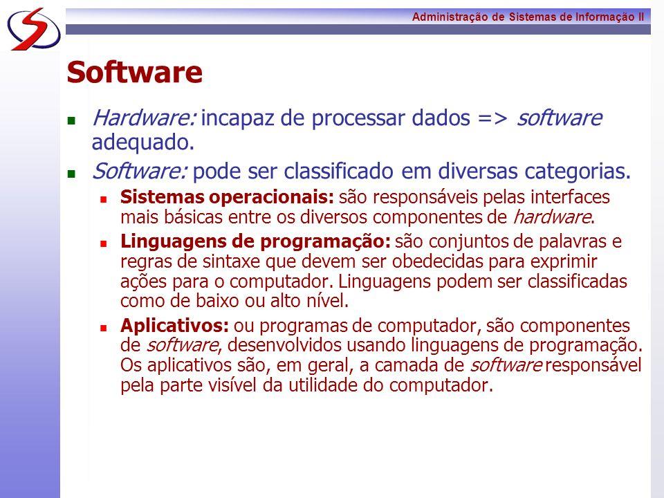Software Hardware: incapaz de processar dados => software adequado.
