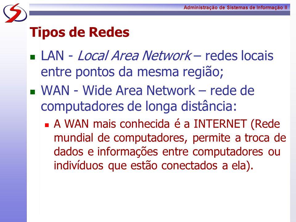 LAN - Local Area Network – redes locais entre pontos da mesma região;