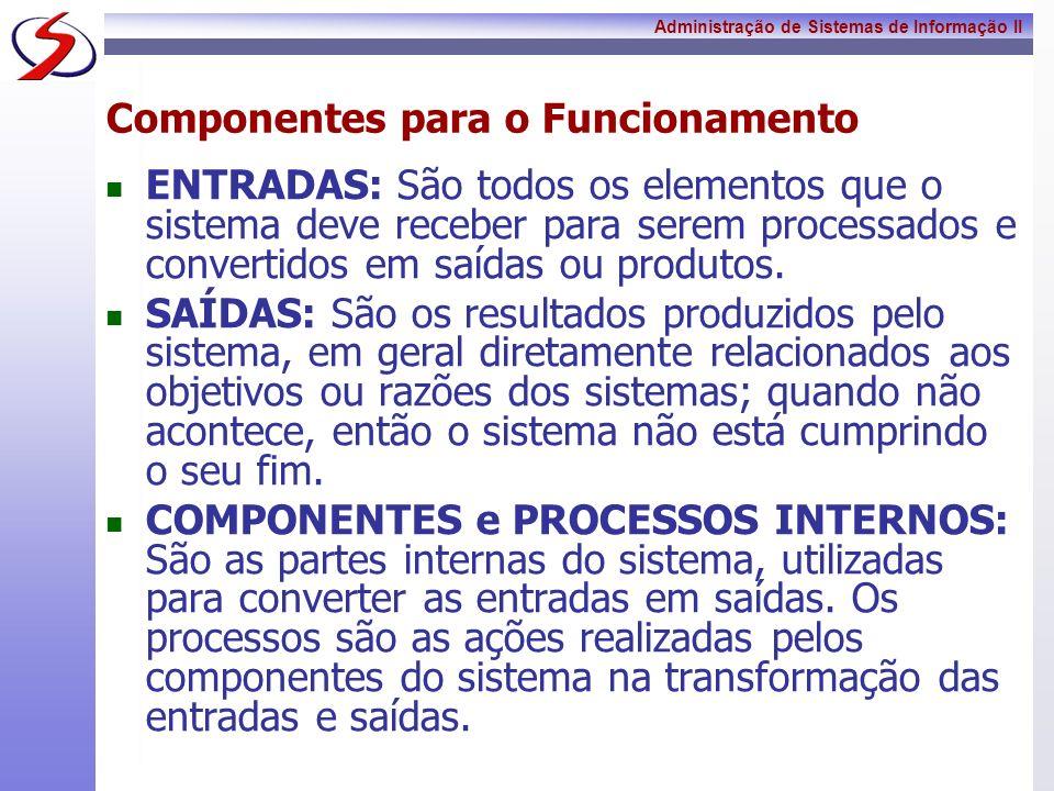 Componentes para o Funcionamento