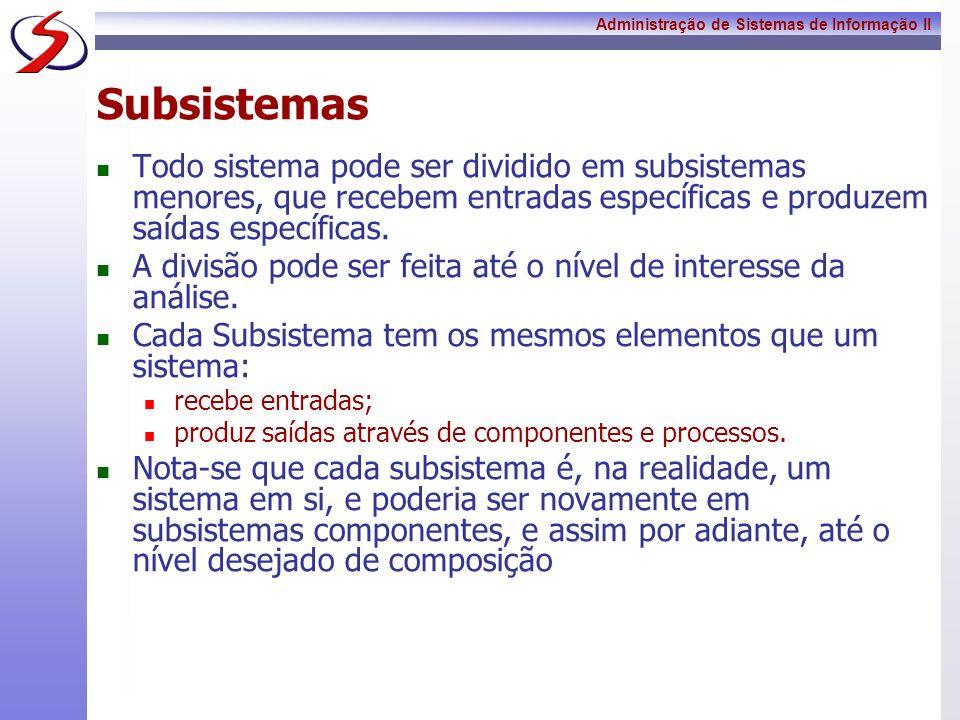 SubsistemasTodo sistema pode ser dividido em subsistemas menores, que recebem entradas específicas e produzem saídas específicas.