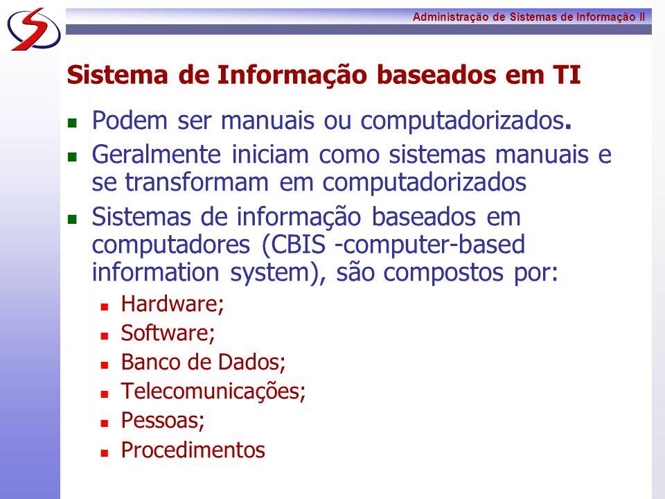 Sistema de Informação baseados em TI