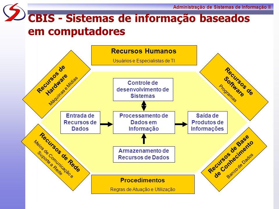 CBIS - Sistemas de informação baseados em computadores