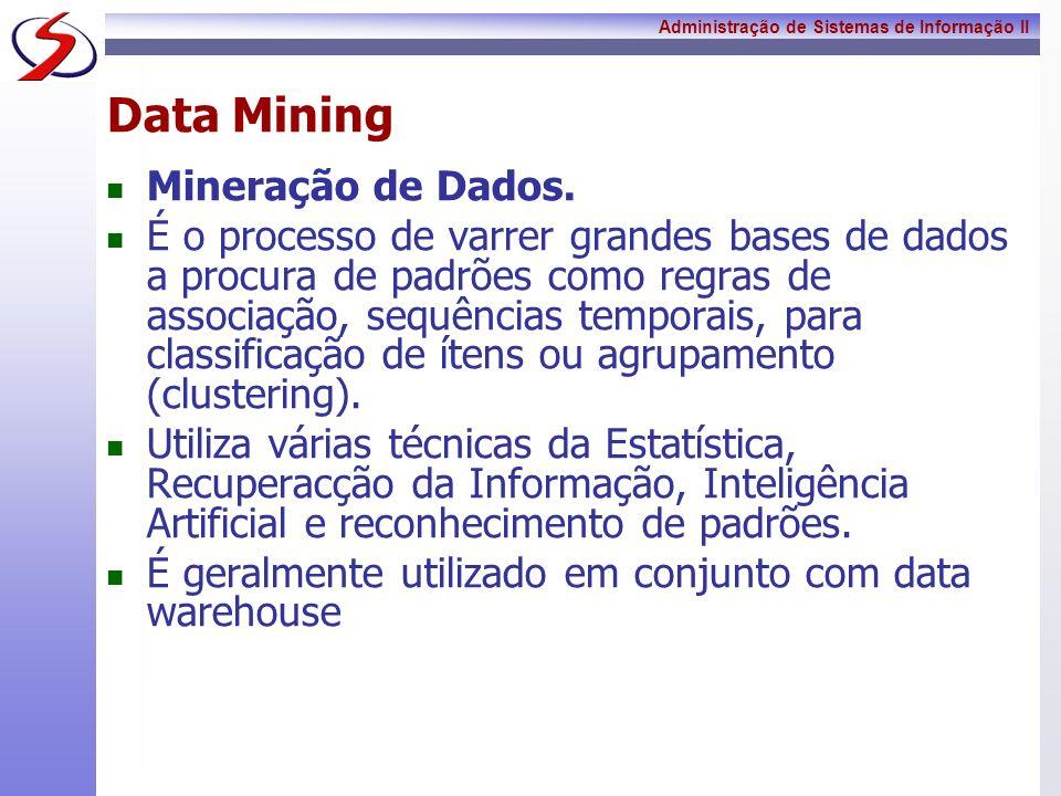 Data Mining Mineração de Dados.
