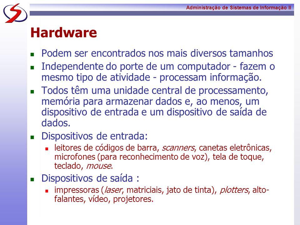 Hardware Podem ser encontrados nos mais diversos tamanhos