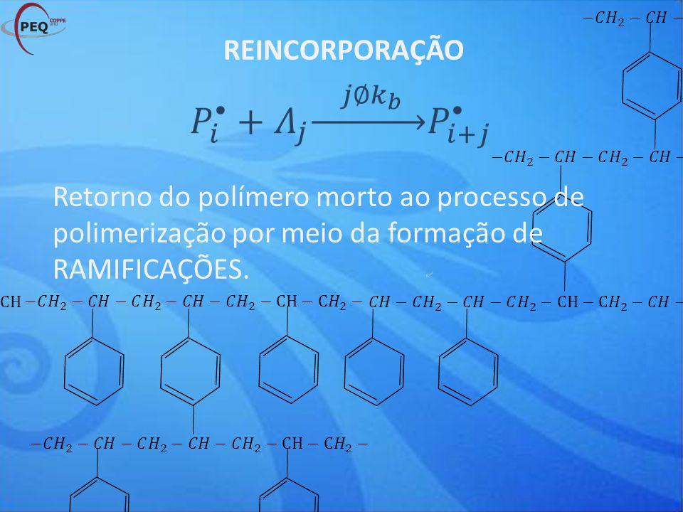 −CH−𝐶 𝐻 2 −𝐶𝐻−𝐶 𝐻 2 −𝐶𝐻−𝐶 𝐻 2 −CH−C 𝐻 2 − 𝐶𝐻−𝐶 𝐻 2 −𝐶𝐻−𝐶 𝐻 2 −CH−C 𝐻 2 − 𝐶𝐻−𝐶 𝐻 2 −𝐶𝐻−𝐶 𝐻 2 − REINCORPORAÇÃO.