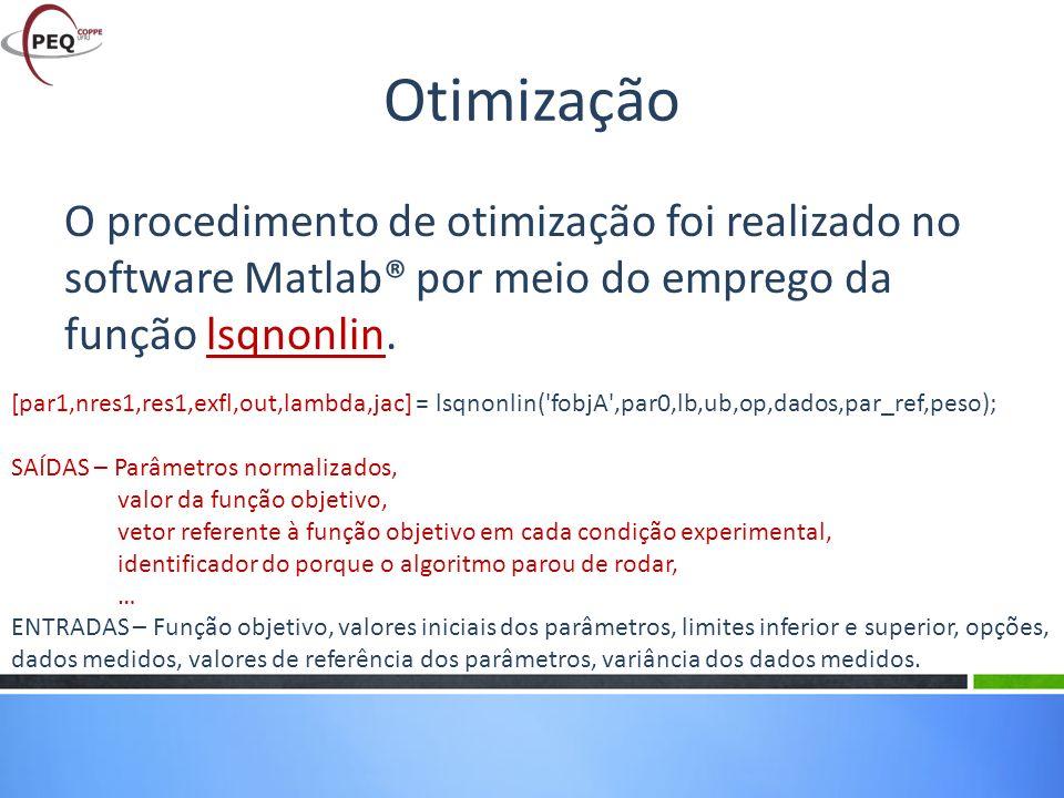 Otimização O procedimento de otimização foi realizado no software Matlab® por meio do emprego da função lsqnonlin.