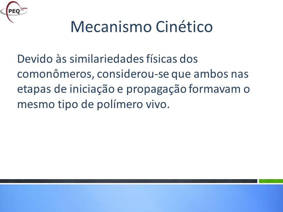 Mecanismo Cinético