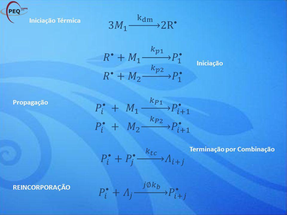Iniciação Térmica Iniciação Propagação Terminação por Combinação REINCORPORAÇÃO
