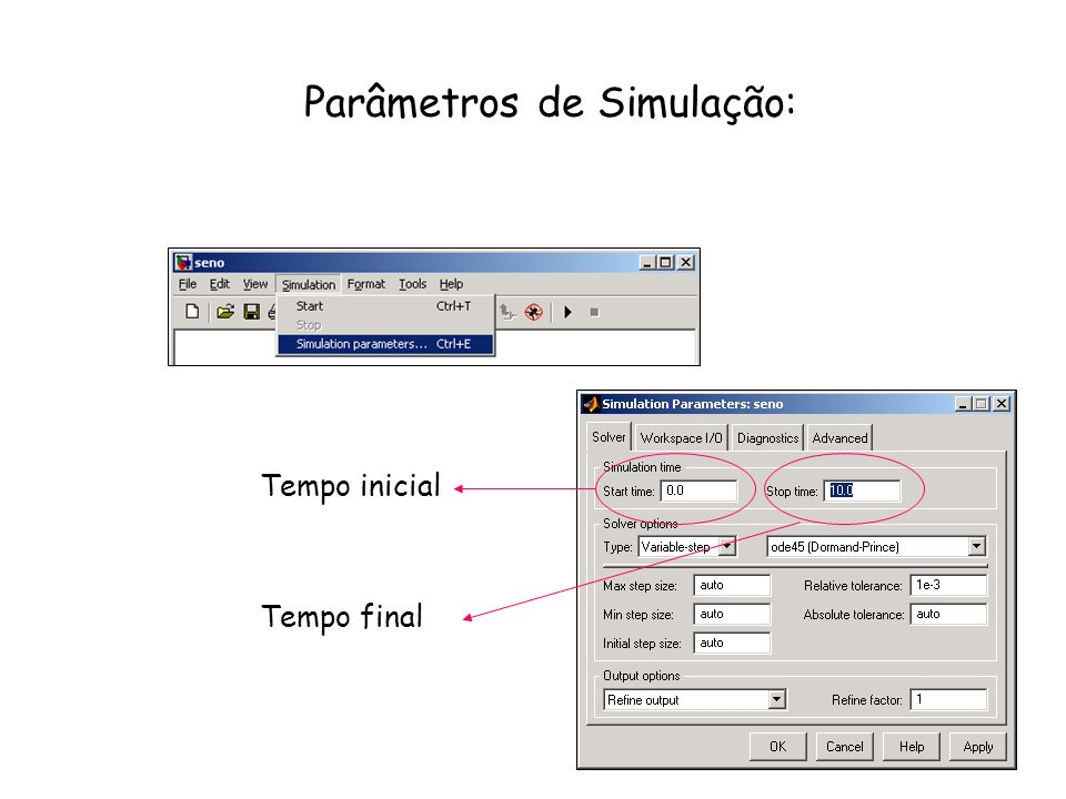 Parâmetros de Simulação:
