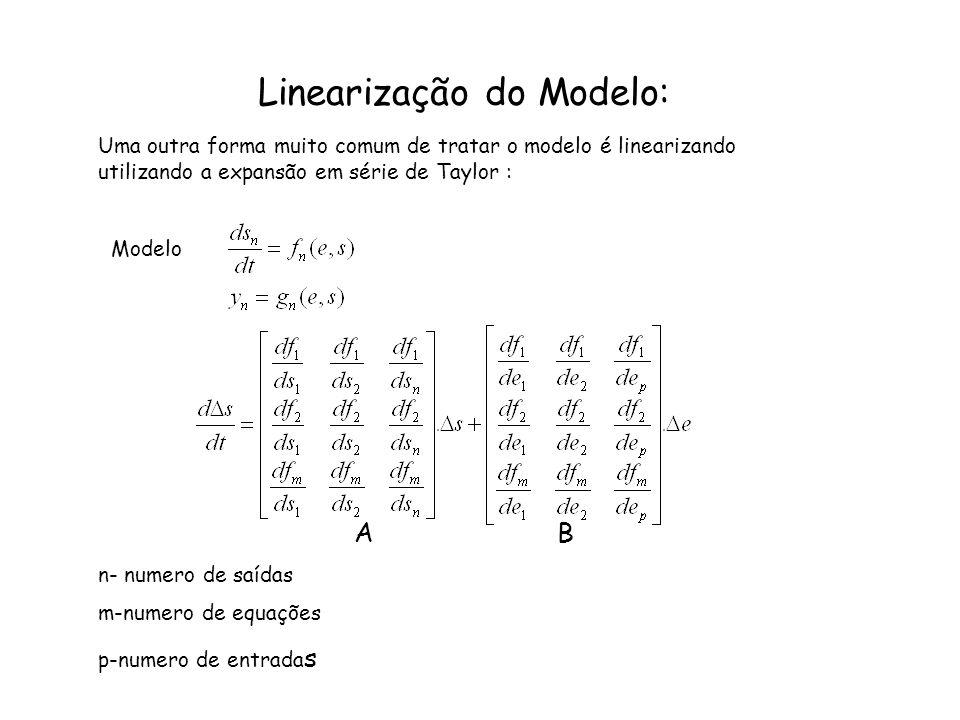 Linearização do Modelo: