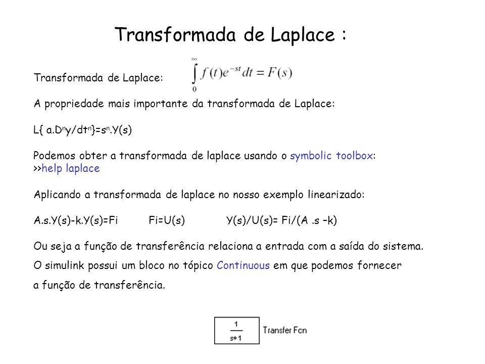 Transformada de Laplace :