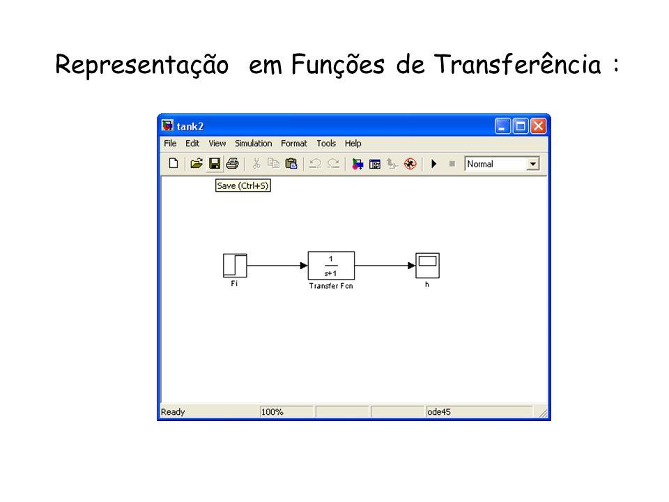 Representação em Funções de Transferência :