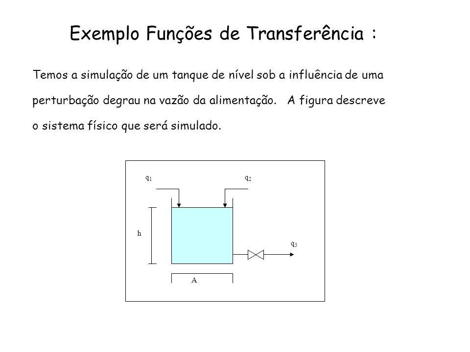 Exemplo Funções de Transferência :
