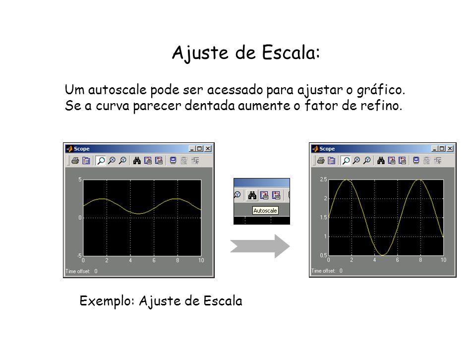 Ajuste de Escala: Um autoscale pode ser acessado para ajustar o gráfico. Se a curva parecer dentada aumente o fator de refino.