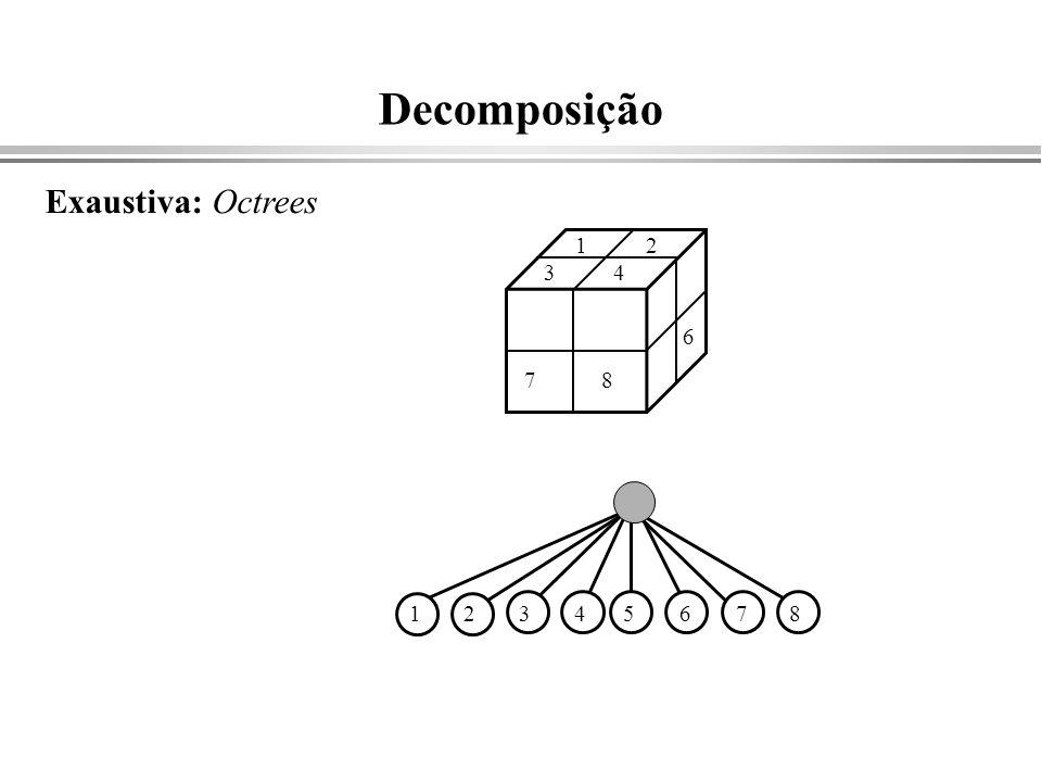 Decomposição Exaustiva: Octrees 1 2 3 4 6 7 8 1 2 3 4 5 6 7 8