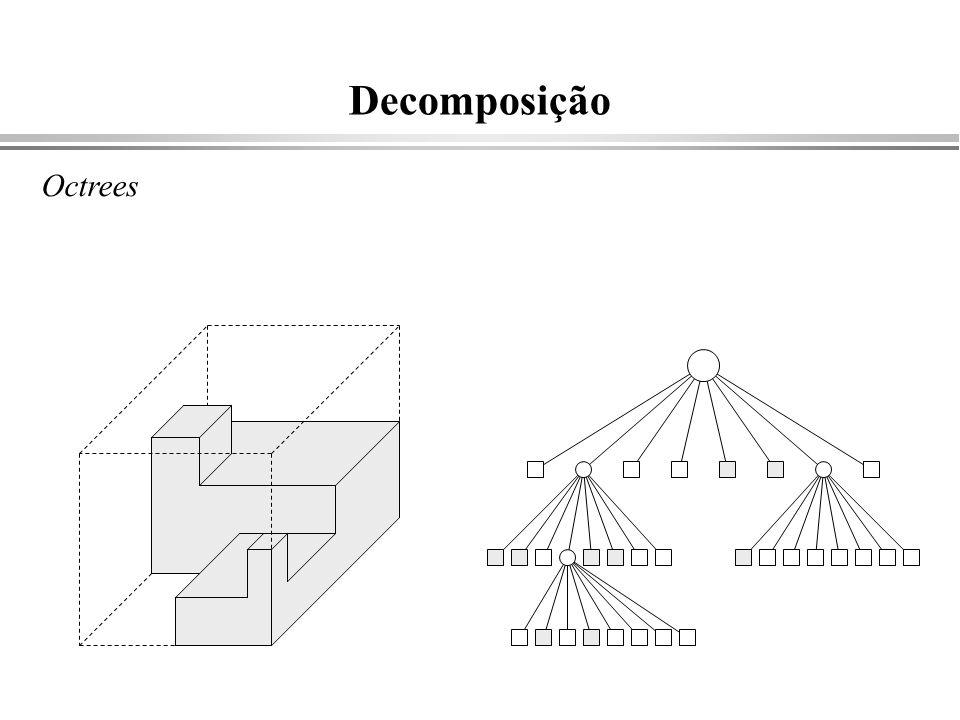 Decomposição Octrees