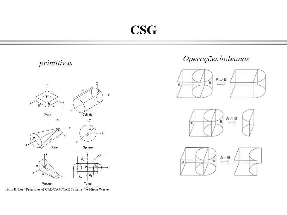 CSG Operações boleanas primitivas