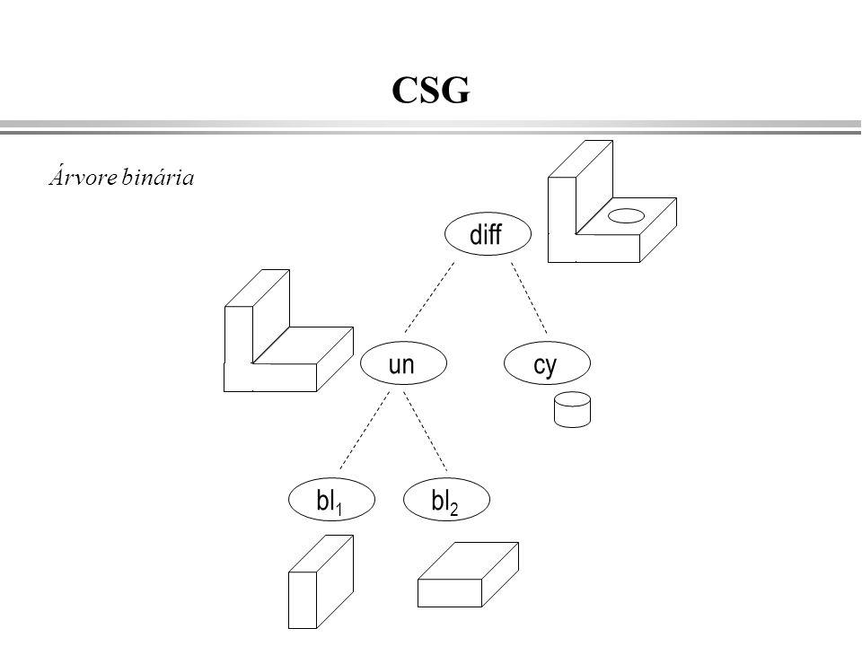 CSG Árvore binária diff un cy bl1 bl2