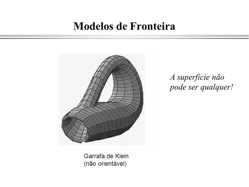 Modelos de Fronteira A superfície não pode ser qualquer!