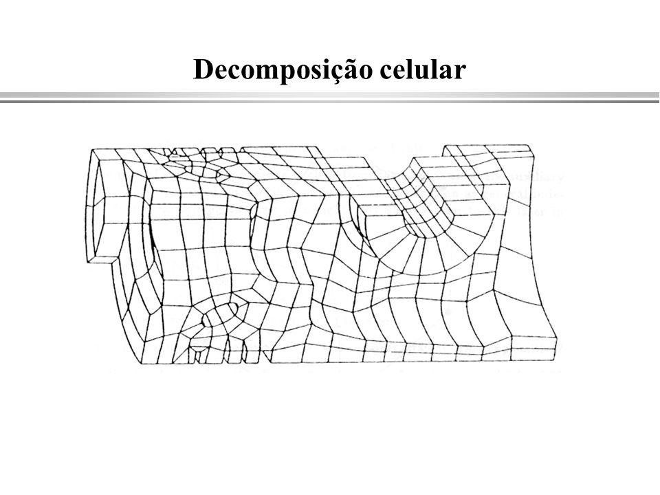 Decomposição celular