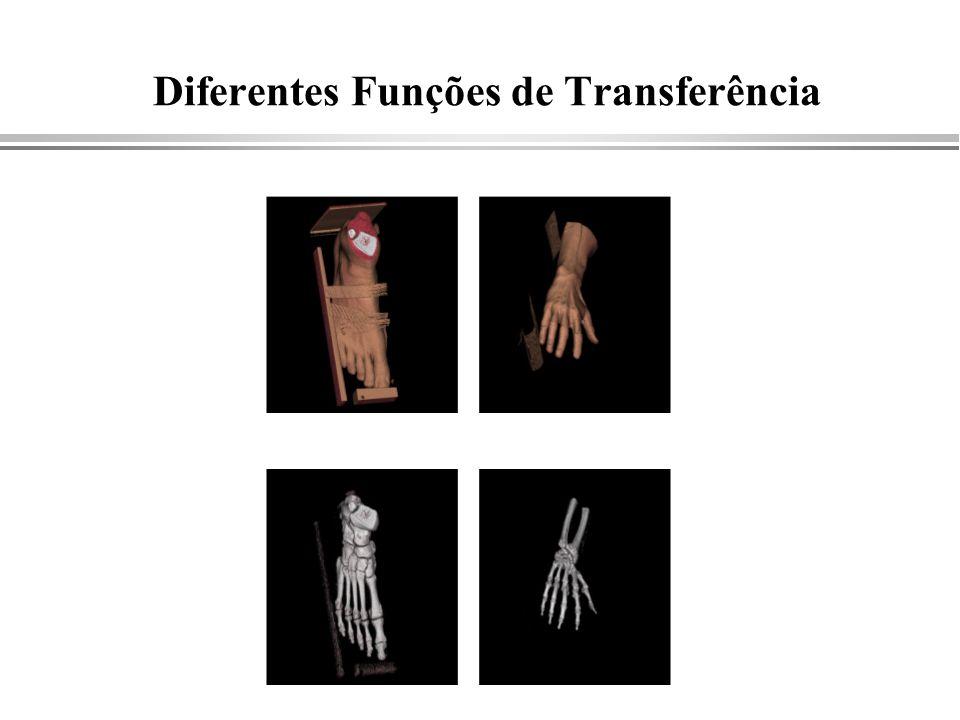 Diferentes Funções de Transferência