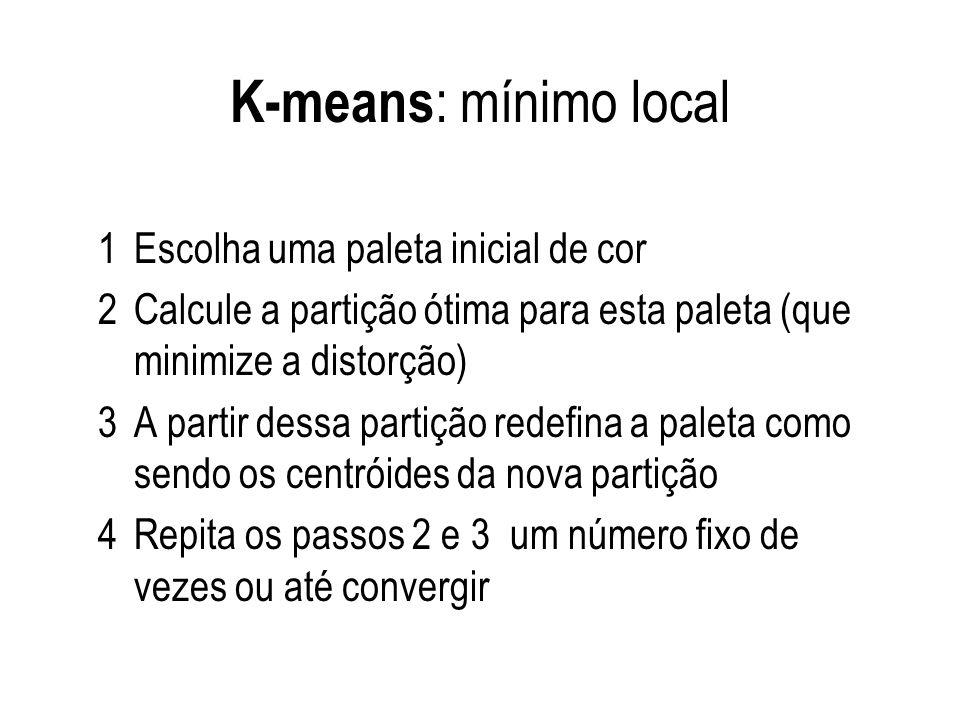 K-means: mínimo local Escolha uma paleta inicial de cor