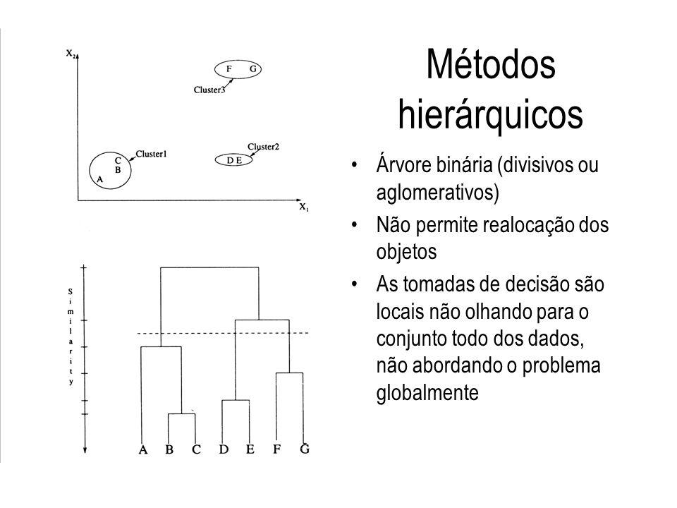 Métodos hierárquicos Árvore binária (divisivos ou aglomerativos)