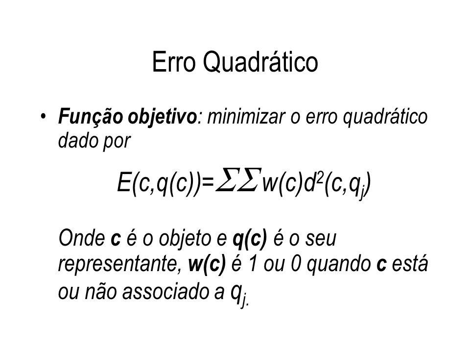 E(c,q(c))= w(c)d2(c,qj)