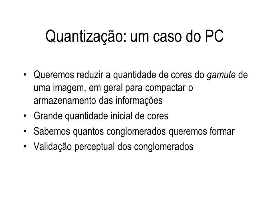 Quantização: um caso do PC