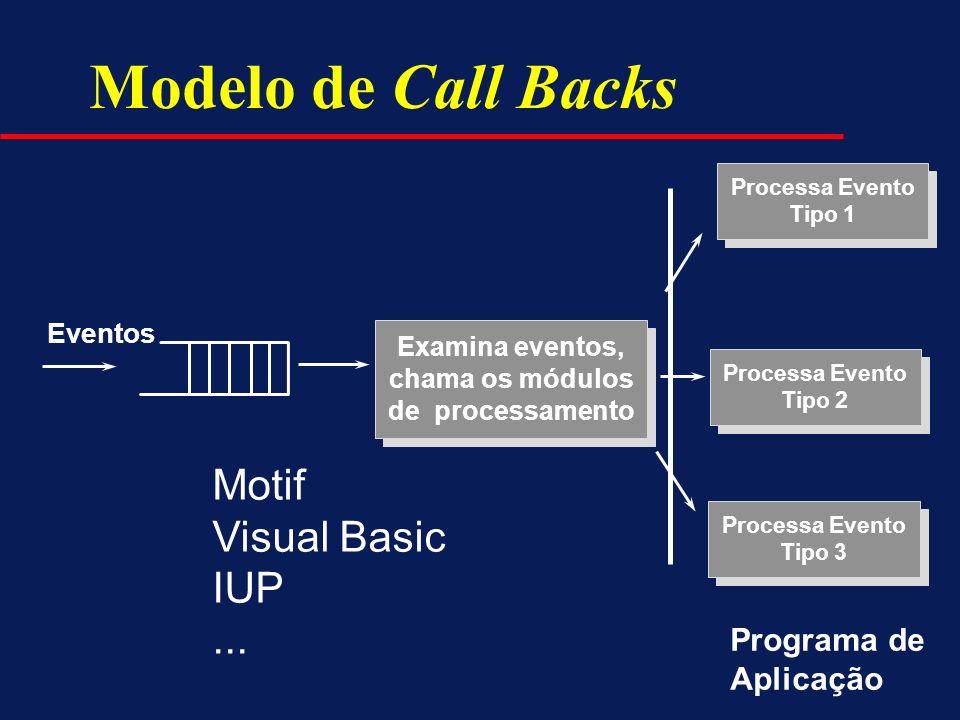 Modelo de Call Backs Motif Visual Basic IUP ... Programa de Aplicação