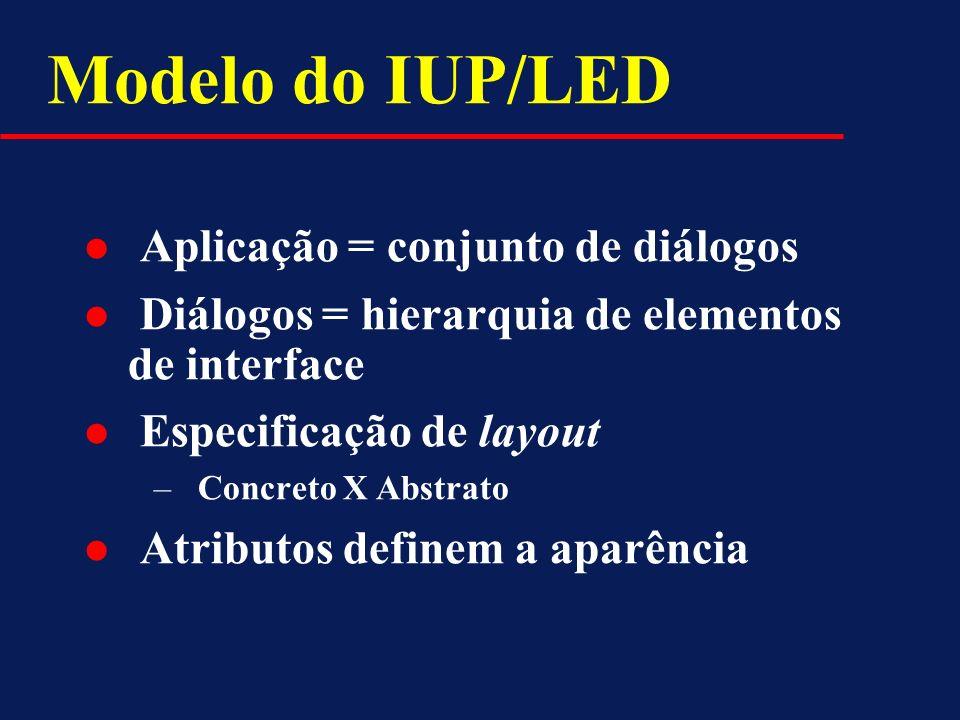 Modelo do IUP/LED Aplicação = conjunto de diálogos