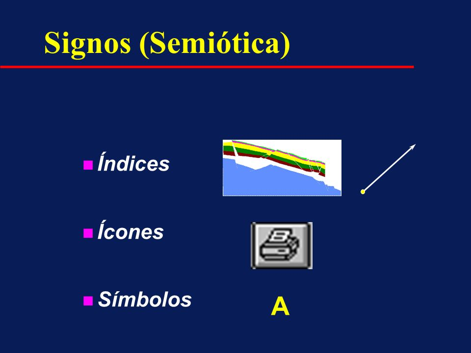 Signos (Semiótica) A Índices Ícones Símbolos Interfaces Gráficas