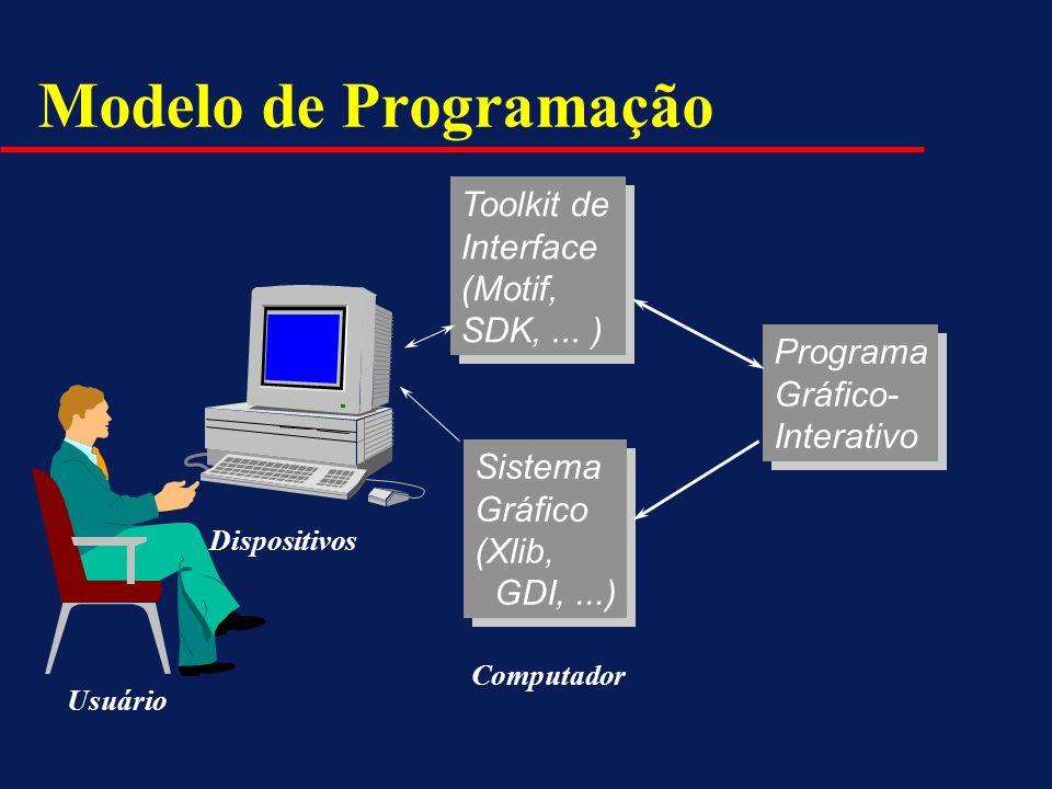 Modelo de Programação Toolkit de Interface (Motif, SDK, ... ) Programa