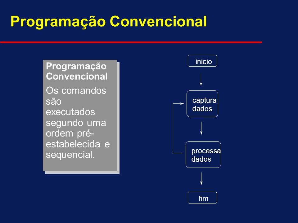 Programação Convencional